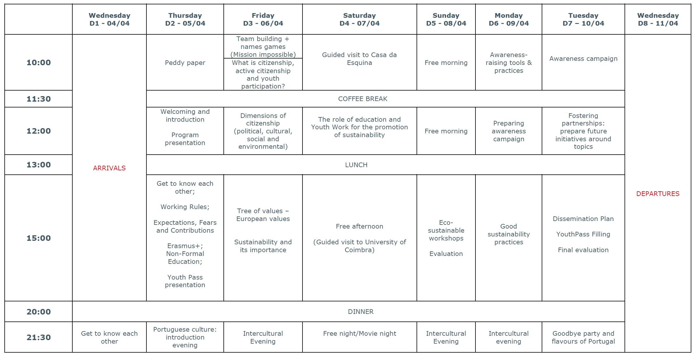 Programa ACTS